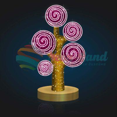 Дерево Леденец
